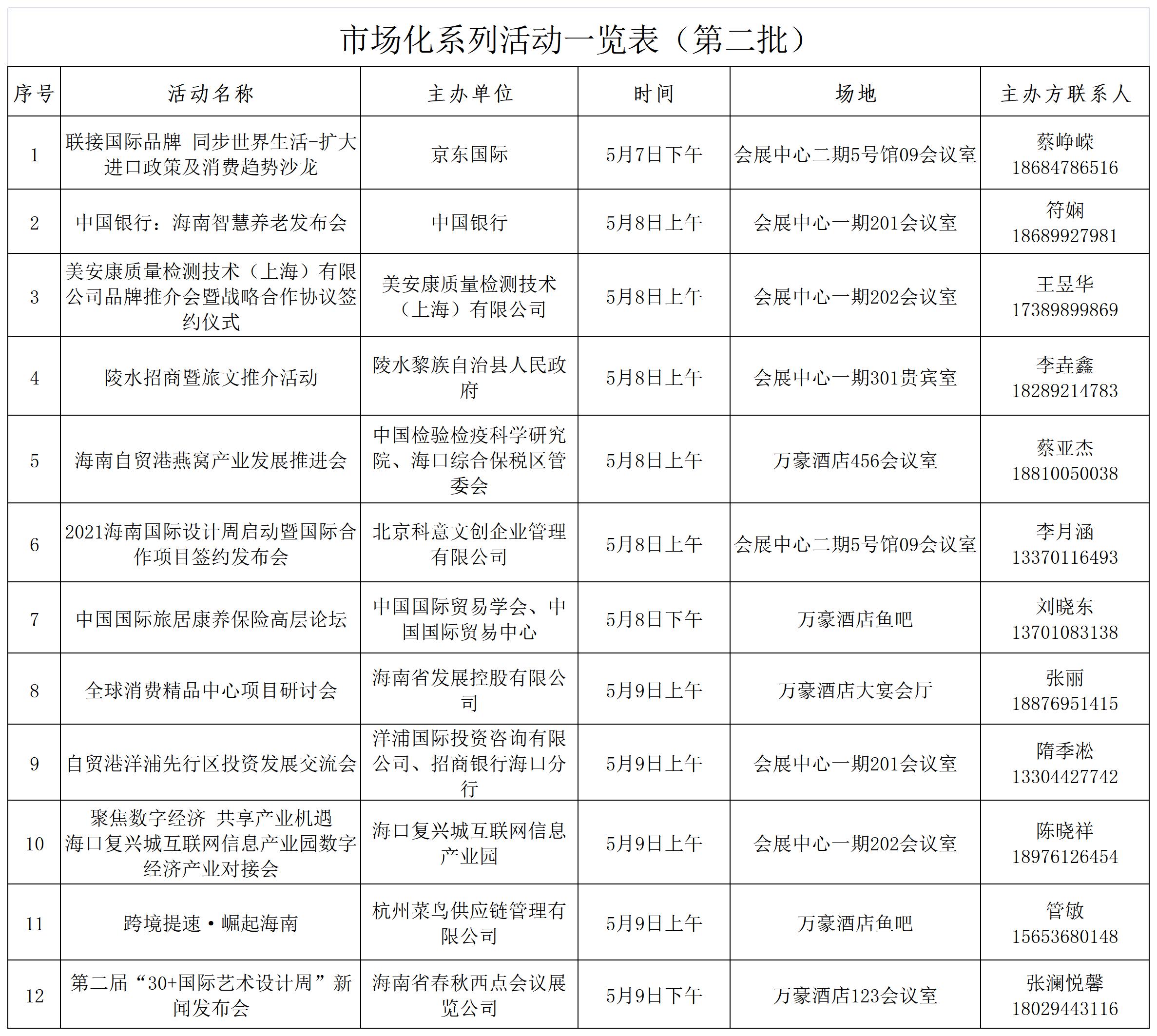 市场化系列活动一览表(第二批)0424.png
